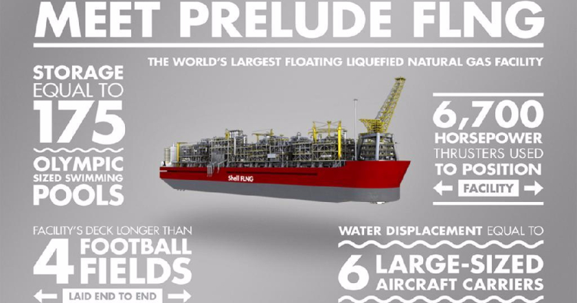 Prelude FLNG prepares for maiden voyage